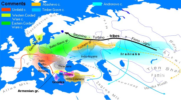 BACTRIAN ORIGIN - Ancient history of Indo-Europeans